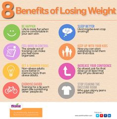 8 benefits of Losing Weight. Feel more in control. Be happier. Get a sharper focus. Exercise easier. Sleep better. Keep up with your kids. Increase your confidence. Stop fearing the dressing room. Best supplements from Zenith Nutrition. Health Supplements. Nutritional Supplements. Health Infographics.