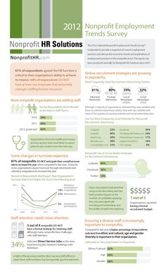 Nonprofit Employment Trends Survey  Nonprofit Retention Strategies Not Ready for a New Economy (includes link to 2012 survey report. Requires free registration)