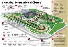 F1 Shanghai Circuit