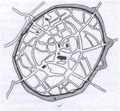 Medieval city planning: organized around church and market at center; rings of surrounding streets; city wall at perimeter