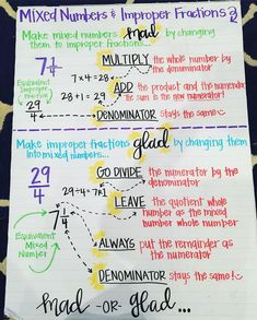Mixed Numbers & Improper Fractions {Anchor Chart}   Fab 5th Fun