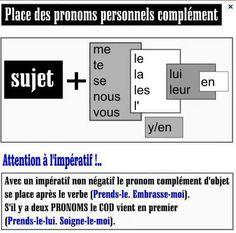 Pronoms personelles
