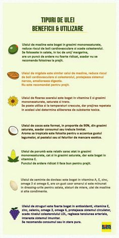 Healthy Nutrition, Healthy Tips, Healthy Recipes, Rina Diet, Health And Wellness, Health Fitness, Eat Smart, Smoothie, Helpful Hints