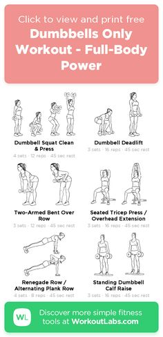 Dumbbells Only Workout - Full-Body Power · WorkoutLabs Fit