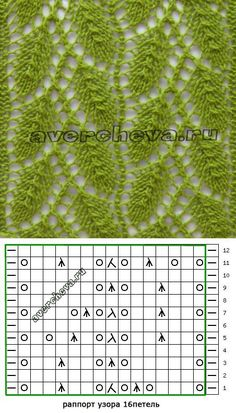 Lace knitting pattern suitable to be used as a border on a hem or edge Lace Knitting Stitches, Lace Knitting Patterns, Knitting Charts, Lace Patterns, Hand Knitting, Knitting Needles, Knitting Tutorials, Cardigan Au Crochet, Knit Crochet