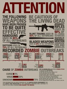How to survive a zombie attack (and which weapon is best..).