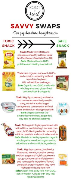 Savvy Swaps for popular store-bought products. Today we're looking at healthier packaged food alternatives that taste just as delicious, without any of the negative additives.   rootandrevel.com