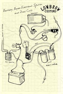 Ironhead Simplified Wiring Diagram for 1972 Kick - The ...