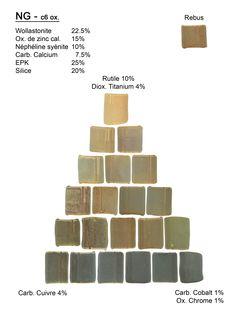Tessons en argile beige Mid Smooth Stone, extrémité trempée dans argile rouge Dark Mid Cal 5 (Tucker's)