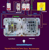 Esquemas eléctricos: Esquema toma chuco y interruptor#esquemas #electricidad #esquemaselectricos #diagrams #2016