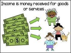 Combining Math (money) and Social Studies: A Teacher's Math Resource Unit 6 Personal Financial Literacy