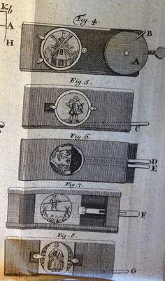 Magic lantern slides, from Grundlehren der Naturwissenschaft, 1747