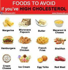 Foods to avoid high cholesterol foods Low Cholesterol Diet Plan, Foods To Reduce Cholesterol, Lower Cholesterol Naturally, Foods That Lower Triglycerides, Cholesterol Levels, Cholesterol Friendly Recipes, High Cholesterol Symptoms, Low Colesterol Diet, Heart Healthy Diet
