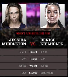 Check out this matchup for #Bellator188  Jessica Middleton @middletonmma faces Denise Kielholtz @dynamite8989 in a #flyweight bout that's sure to be a great #fight!  . . Middleton will be looking to break a 2-L streak against relative #MMA newcomer Kielholtz whose last pro appearance was in a #kickboxing bout at #Bellator157.  . . Will you be watching? Who do you think will win? Let me know in the comments and don't forget to like  and follow for all the latest MMA news!  Every fighter  has…