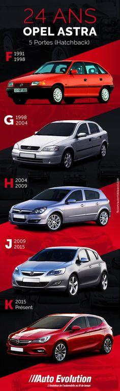 Vauxhall Opel Astra History