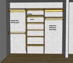 comment fabriquer un dressing idees et guide diy plan construction dressing bricobistro - Comment Faire Un Dressing Dans Une Chambre