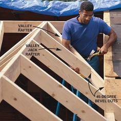 How to Frame a Gabled Dormer