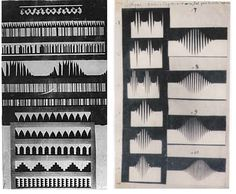 """Third part of the """"Shaping Sound"""" topic (part one, part two). Collecting cases where the sound is generated from shapes and other graphic features. In the first post I reported about the work of Oskar. Graphic Score, Music Visualization, Sound Art, Typographic Design, Magic Carpet, Design Posters, Film Stills, Graphic Design Inspiration, Experiment"""