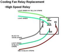 Electric fans with relay wiring | 12 volt DC | Pinterest | Electric on