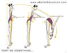 What is port de bras forward – Dance Archive Ballet Abs, Ballet Moves, Dance Moves, Dancing Sketch, Dance Coloring Pages, Ballerina Workout, Dance Stretches, Dance Technique, Dance Tips