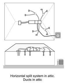 Evaporative Swamp Cooler Switch Thermostat Wiring Hvac