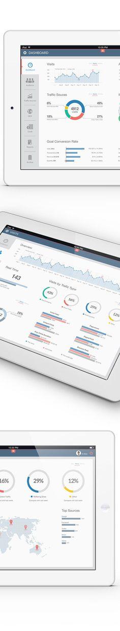 Website Analytics Dashboard by Alex Tarloyan