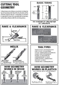 62 best machine shop tech images on pinterest workshop welding cutting tool geometry ccuart Images