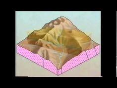 fallas y pliegues - YouTube