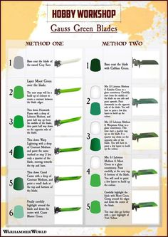 Warhammer 40k Necrons, Warhammer Paint, Warhammer 40k Miniatures, Painting Tips, Painting Techniques, Paint Charts, Paint Samples, Fantasy Miniatures, Step By Step Painting