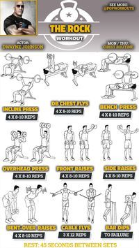 The Dwayne Johnson chest workout builds The Rock's massive upper body. Johnson detailed his workout routine for the movie Pain & Gain via Twitter and Instagram. The Rock's trainer, George Farah, also talked about the exercises they did together. The Rock's chest workout is illustrated below. For Pain & Gain, Dwayne Johnson wanted to be