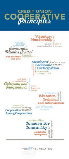 7 Cooperative Credit Union Principles // KALSEE Credit Union