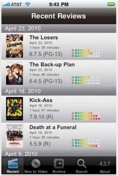 Kids in Mind- With this app it's easy to pick a family-friendly movie! (Works on: iPhone and iPod Touch )