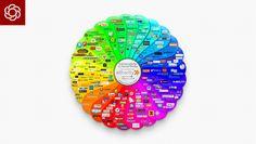 #socialmedia #socialmediaprisma #socialmediamap # überblick
