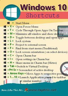 Windows 10 Shortcuts. #Windows #shortcuts: