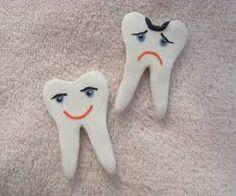 Imagini pentru fimo dinte