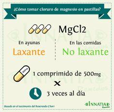 Consumir cloreto de magnésio em comprimidos - Innatia.com