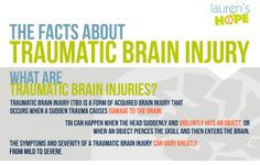 #TraumaticBrainInjury is a form of acquired brain injury that occurs when a sudden trauma causes damage to the #brain. #tbi #infographic