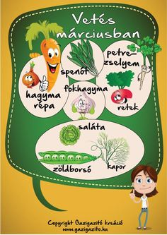 Herb Garden, Vegetable Garden, Home And Garden, Happy Easter, Kids Learning, Pergola, Backyard, Flowers, Plants