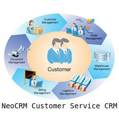 Good customer service is the lifehood of a business. Customer relationship management (CRM) is a widely-implemented strategy for managing interactions with customers