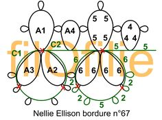 schema bordure n°67 Nellie Ellison