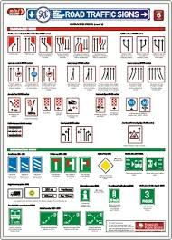 k53 road signs and markings - Google Search Periodic Table, Signs, Google Search, Periotic Table, Shop Signs, Sign, Dishes
