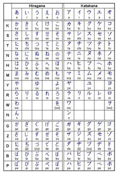 Printables Japanese Grammar Worksheets worksheets alphabet and articles on pinterest