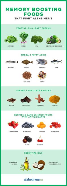 Memory Boosting Superfoods That Fight Alzheimer's @Valerie Avlo Teller ... thought you might be interested in this post. :-) LOVE YOU!