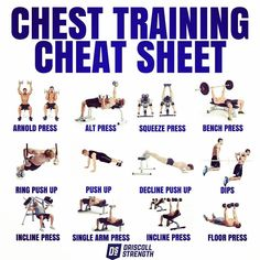 CHEST WORKOUT CHEAT SHEET AND TRAINING PLAN! The collection of the most favorite non bech press chest exercises. You will probably notice there aren?t any chest fly variations (shoulder). All of these exercises are compound and awesome for chest muscular Cheat Workout, Workout Plans, Pool Workout For Abs, Tummy Workout, Workout Ideas, Chest Workout For Men, Dumbbell Chest Workout, Lower Chest Workout, Workout Routines