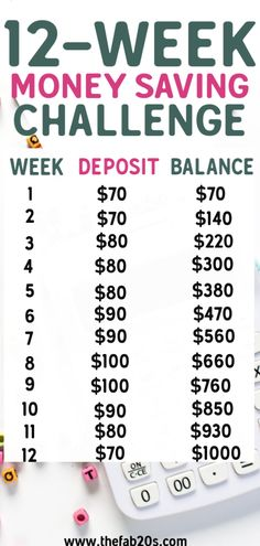 Do you struggle to save money? Or perhaps you live paycheck-to-paycheck and think you simply can't. Whatever your reason, I assure you this MONEY CHALLENGE will help you save for a vacation or even build up your emergency fund Savings Challenge, Money Saving Challenge, Savings Plan, Money Saving Tips, Money Tips, Money Budget, 12 Week Challenge, Money Hacks, Saving Ideas
