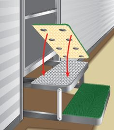 In order to eliminate slipping on our entry steps, and also to trap dust and mud, I designed simple removable step pads that are held in place with magnets. I purchased inexpensive carpet ends (or … Travel Trailer Living, Travel Trailers For Sale, Rv Trailers, Rv Camping Checklist, Rv Camping Tips, Camping Ideas, Rv Tips, Shasta Camper, Rv Campers