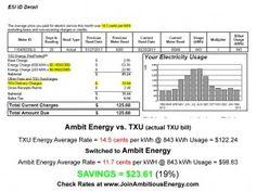 Pin By David Lee On Ambit Energy Ambit Energy Energy