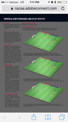 Midfield and Forward Link Play, Football Drills, Soccer Coaching, Functional Training, Exercises, David, Play, How To Plan, Link, Sports
