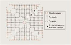 Tecendo Artes em Crochet: Cestaria