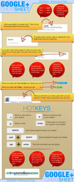 Google+ Cheat Sheet Infographic with tips and hot keys.  http://www.onlinepromotionsuccess.com/google-cheat-sheet-infographics